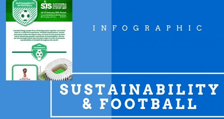 Sustainability in Football: An Infographic