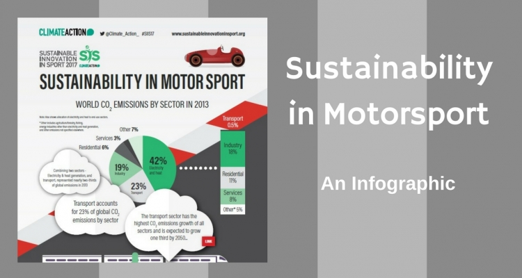 Sustainability in Motorsport: An Infographic
