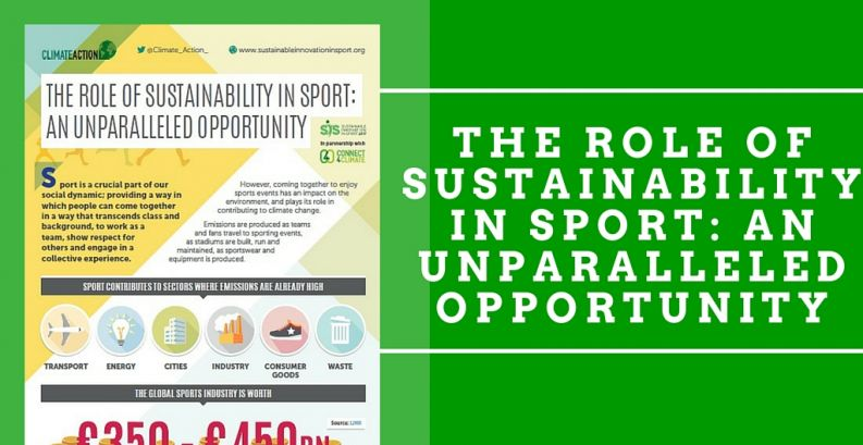 The Role of Sustainability in Sport: An Infographic
