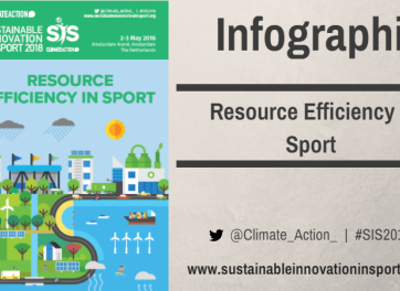 Resource Efficiency in Sport: An Infographic